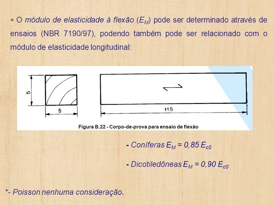 O módulo de elasticidade à flexão (E M ) pode ser determinado através de ensaios (NBR 7190/97), podendo também pode ser relacionado com o módulo de el