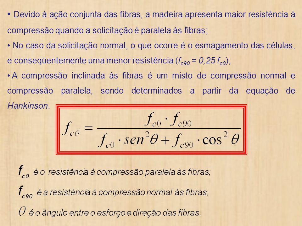 Devido à ação conjunta das fibras, a madeira apresenta maior resistência à compressão quando a solicitação é paralela às fibras; No caso da solicitaçã