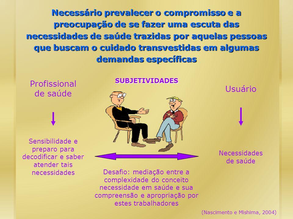SUBJETIVIDADES Necessário prevalecer o compromisso e a preocupação de se fazer uma escuta das necessidades de saúde trazidas por aquelas pessoas que b