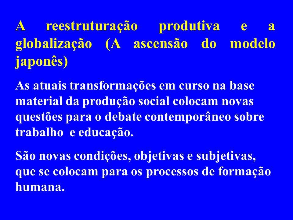 A reestruturação produtiva e a globalização (A ascensão do modelo japonês) As atuais transformações em curso na base material da produção social coloc
