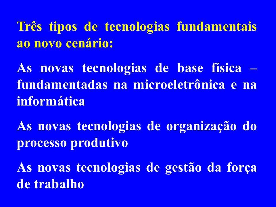 Três tipos de tecnologias fundamentais ao novo cenário: As novas tecnologias de base física – fundamentadas na microeletrônica e na informática As nov