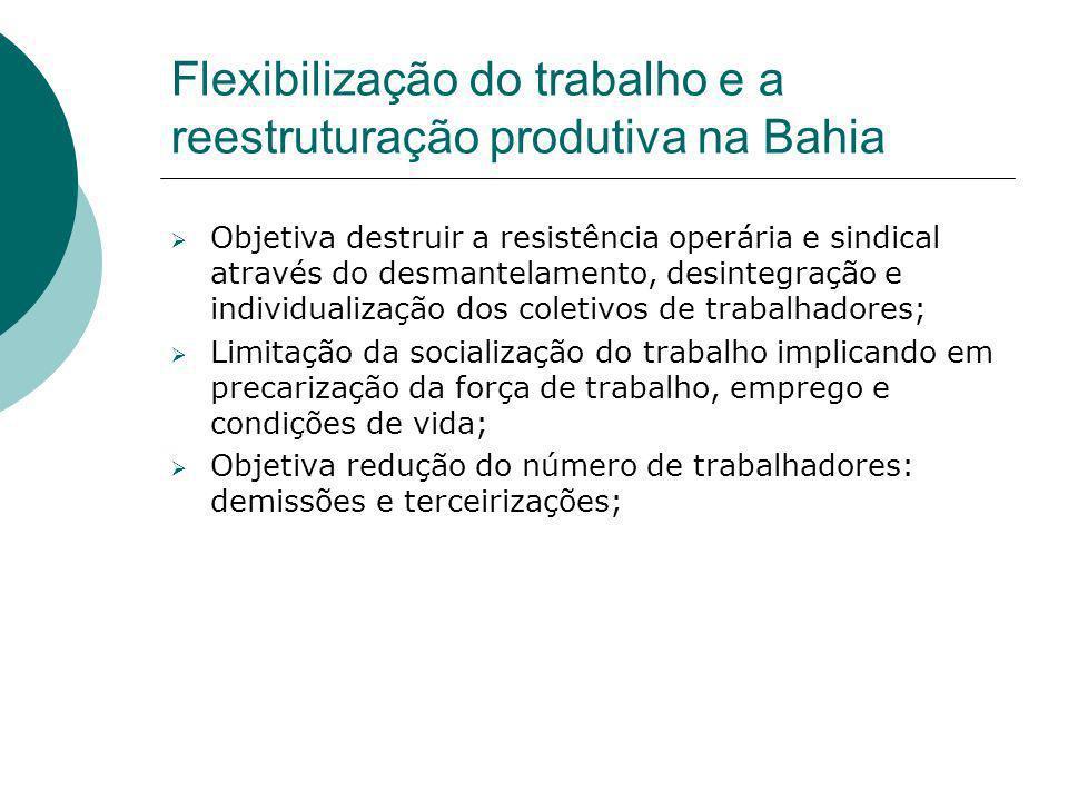 Flexibilização do trabalho e a reestruturação produtiva na Bahia Objetiva destruir a resistência operária e sindical através do desmantelamento, desin