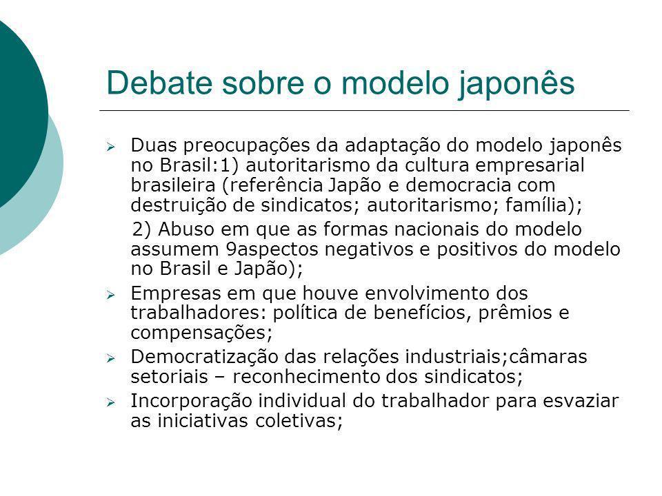Debate sobre o modelo japonês Duas preocupações da adaptação do modelo japonês no Brasil:1) autoritarismo da cultura empresarial brasileira (referênci