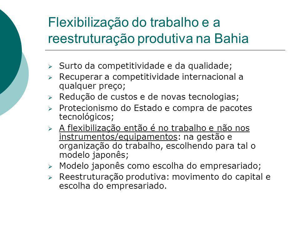 Flexibilização do trabalho e a reestruturação produtiva na Bahia Surto da competitividade e da qualidade; Recuperar a competitividade internacional a