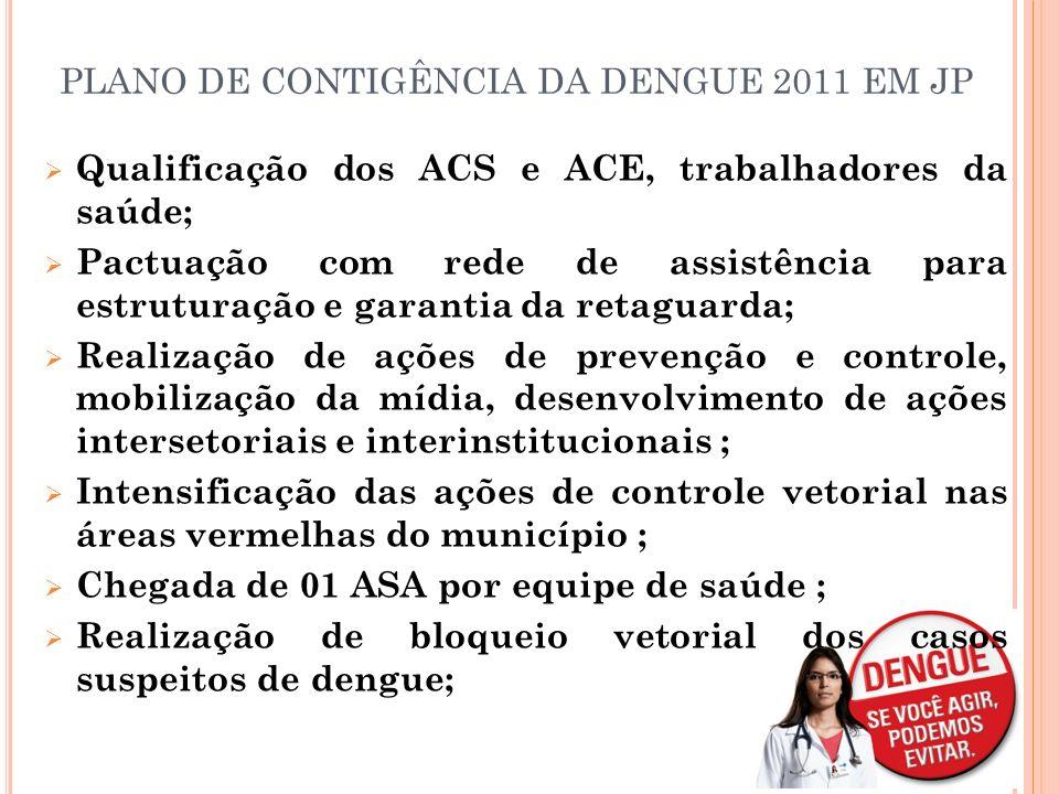 PLANO DE CONTIGÊNCIA DA DENGUE 2011 EM JP Qualificação dos ACS e ACE, trabalhadores da saúde; Pactuação com rede de assistência para estruturação e ga