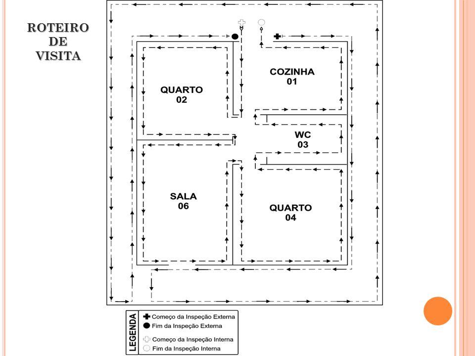 ROTEIRO DE VISITA