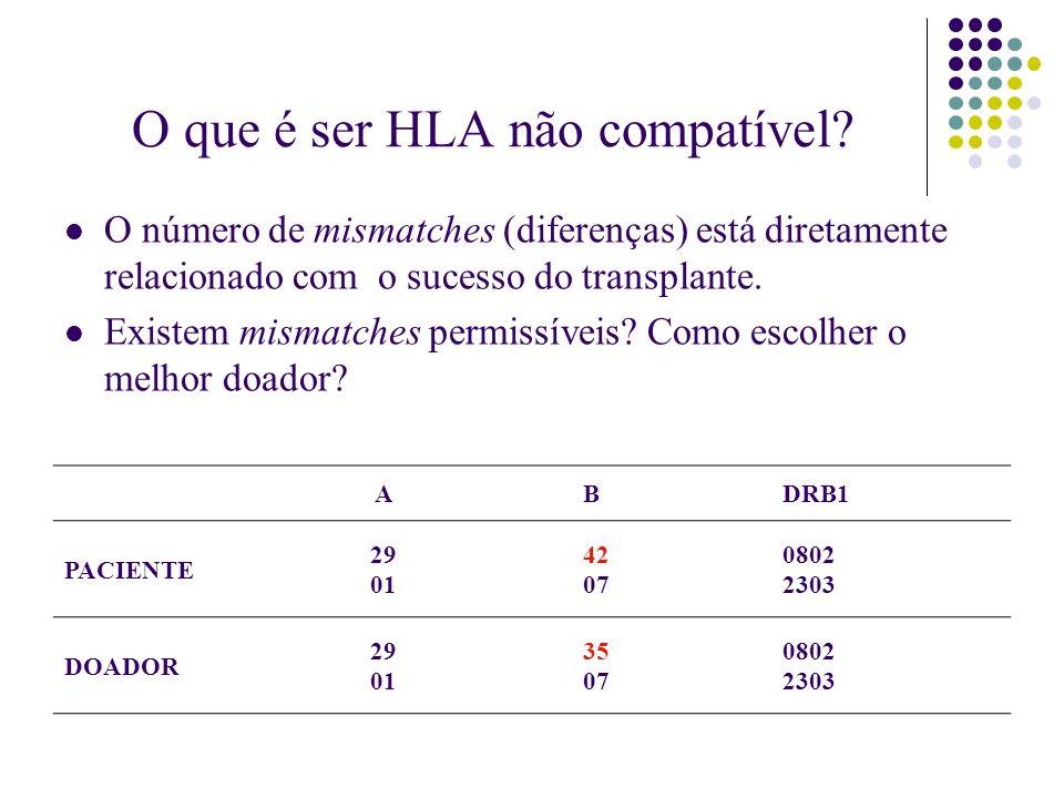 O que é ser HLA não compatível? O número de mismatches (diferenças) está diretamente relacionado com o sucesso do transplante. Existem mismatches perm