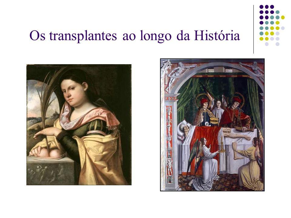 Estatística dos transplantes do Brasil (2006) Órgãos sólidos: (14100) 1.