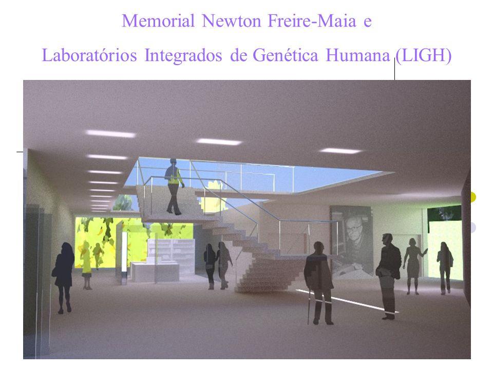 Memorial Newton Freire-Maia e Laboratórios Integrados de Genética Humana (LIGH)