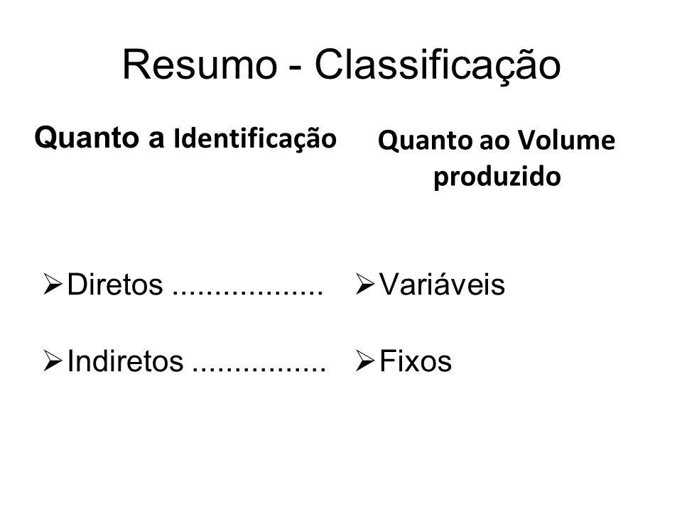 Resumo - Classificação Quanto a Identificação Diretos.................. Indiretos................ Quanto ao Volume produzido Variáveis Fixos