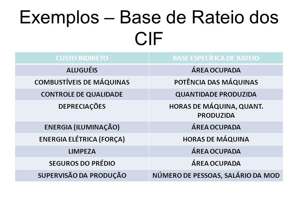 Exemplos – Base de Rateio dos CIF CUSTO INDIRETOBASE ESPECÍFICA DE RATEIO ALUGUÉISÁREA OCUPADA COMBUSTÍVEIS DE MÁQUINASPOTÊNCIA DAS MÁQUINAS CONTROLE