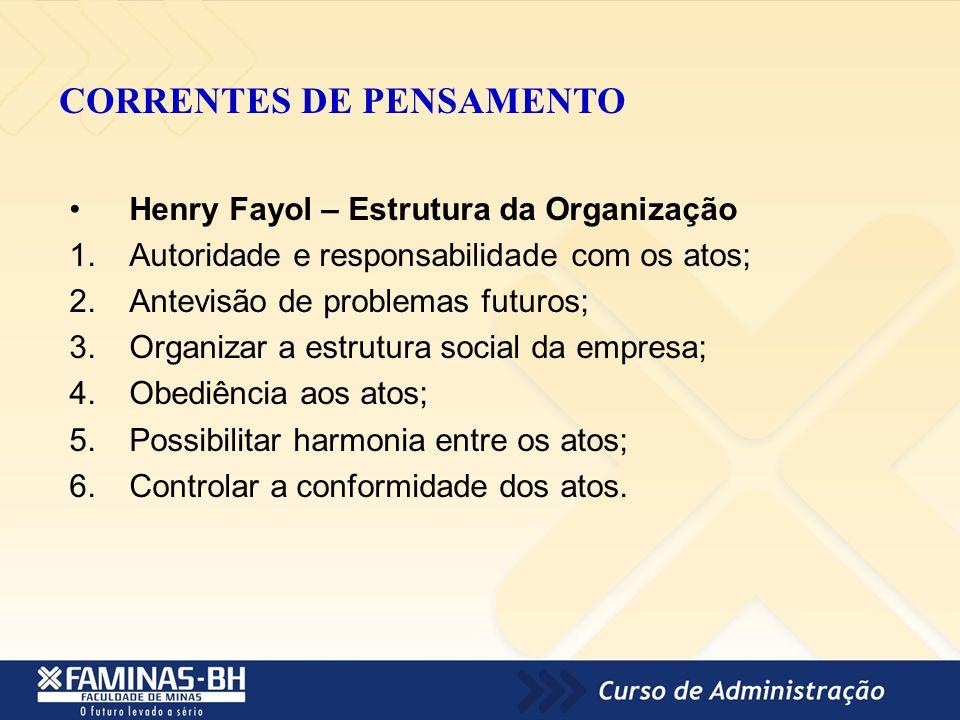 CORRENTES DE PENSAMENTO Henry Fayol – Estrutura da Organização 1.Autoridade e responsabilidade com os atos; 2.Antevisão de problemas futuros; 3.Organi