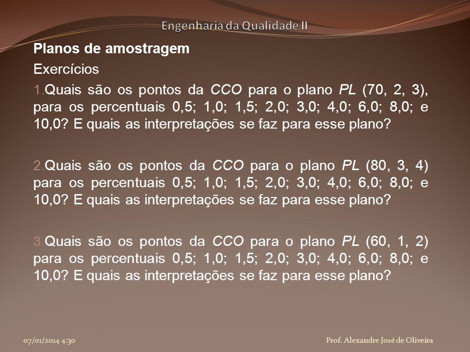 Planos de amostragem Exercícios 1. Quais são os pontos da CCO para o plano PL (70, 2, 3), para os percentuais 0,5; 1,0; 1,5; 2,0; 3,0; 4,0; 6,0; 8,0;