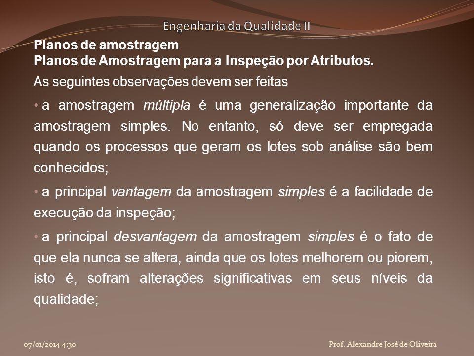 Planos de amostragem Planos de Amostragem para a Inspeção por Atributos.