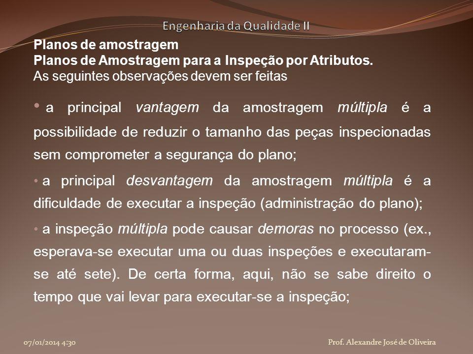 Planos de amostragem Planos de Amostragem para a Inspeção por Atributos. As seguintes observações devem ser feitas a principal vantagem da amostragem