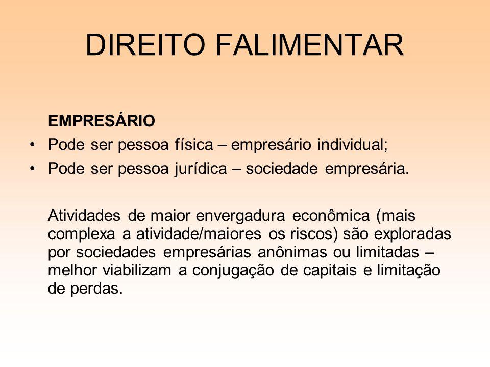 DIREITO FALIMENTAR EMPRESÁRIO Pode ser pessoa física – empresário individual; Pode ser pessoa jurídica – sociedade empresária. Atividades de maior env