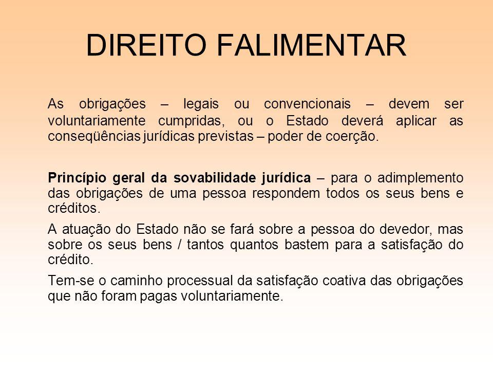 DIREITO FALIMENTAR As obrigações – legais ou convencionais – devem ser voluntariamente cumpridas, ou o Estado deverá aplicar as conseqüências jurídica