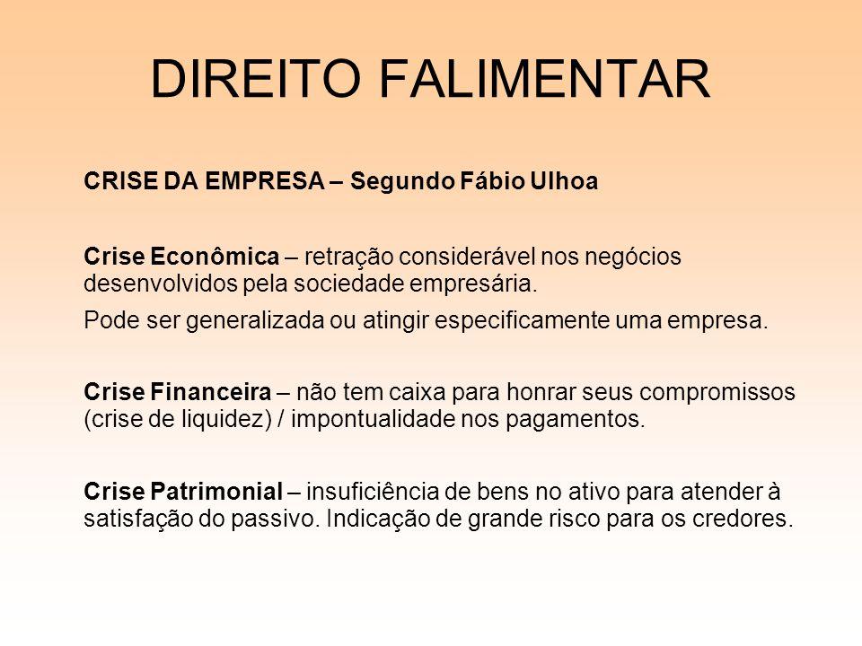 DIREITO FALIMENTAR CRISE DA EMPRESA – Segundo Fábio Ulhoa Crise Econômica – retração considerável nos negócios desenvolvidos pela sociedade empresária