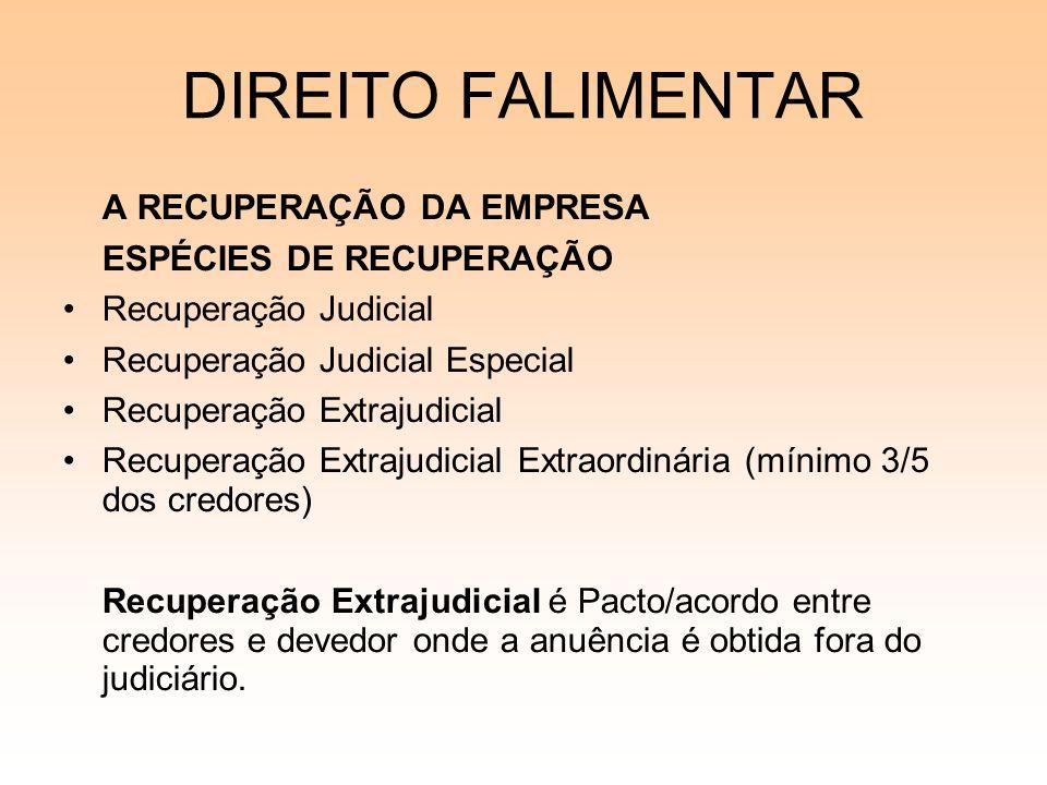 DIREITO FALIMENTAR A RECUPERAÇÃO DA EMPRESA ESPÉCIES DE RECUPERAÇÃO Recuperação Judicial Recuperação Judicial Especial Recuperação Extrajudicial Recup