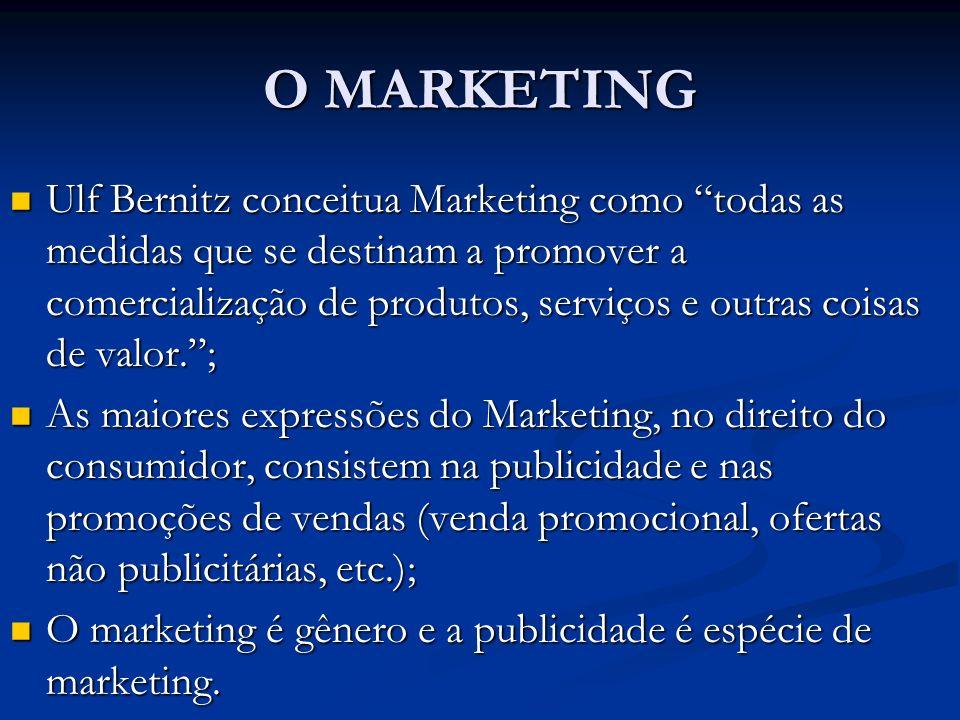 O MARKETING Ulf Bernitz conceitua Marketing como todas as medidas que se destinam a promover a comercialização de produtos, serviços e outras coisas d