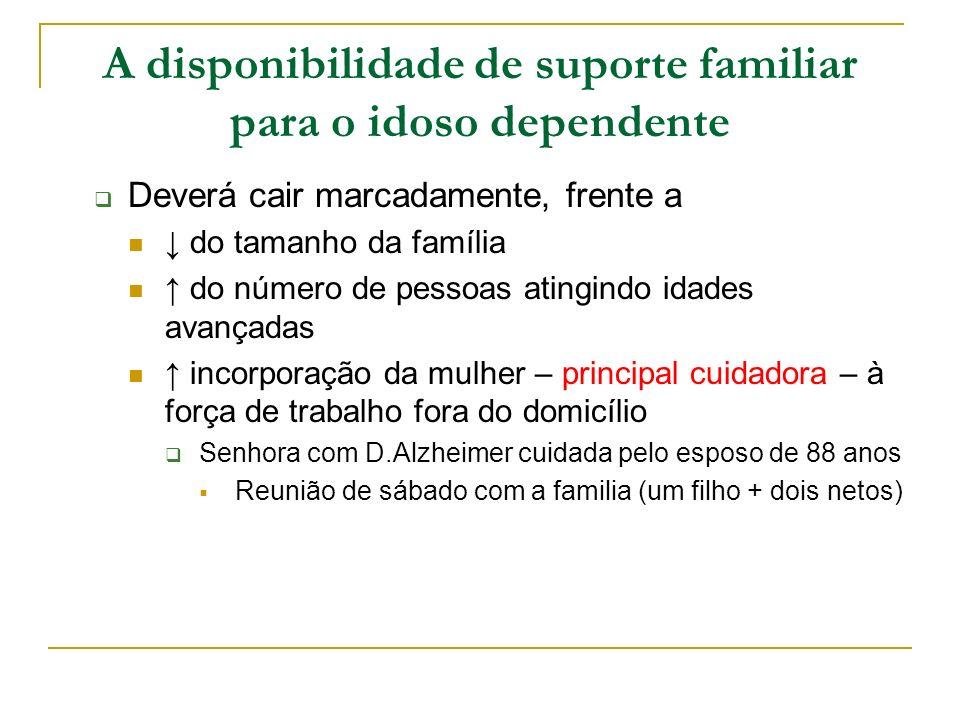 A disponibilidade de suporte familiar para o idoso dependente Deverá cair marcadamente, frente a do tamanho da família do número de pessoas atingindo