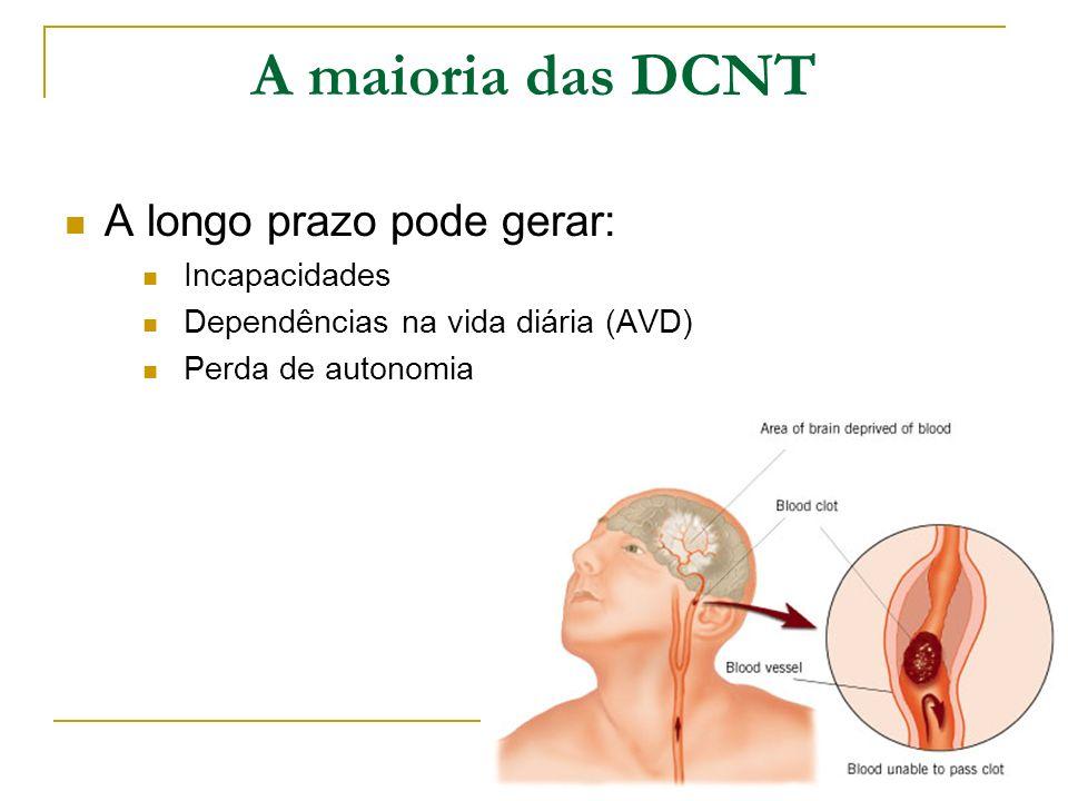 A maioria das DCNT A longo prazo pode gerar: Incapacidades Dependências na vida diária (AVD) Perda de autonomia