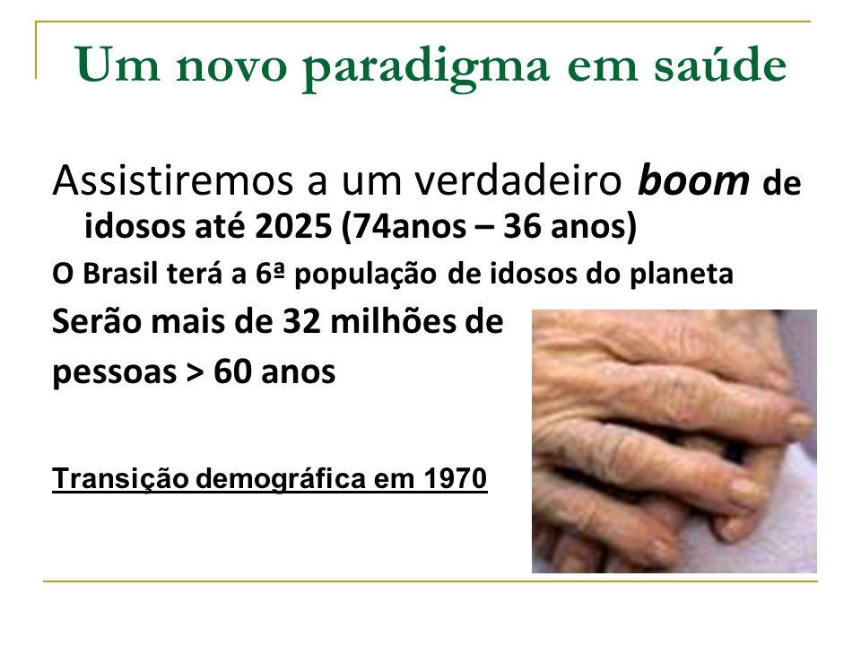 Um novo paradigma em saúde Assistiremos a um verdadeiro boom de idosos até 2025 (74anos – 36 anos) O Brasil terá a 6ª população de idosos do planeta S