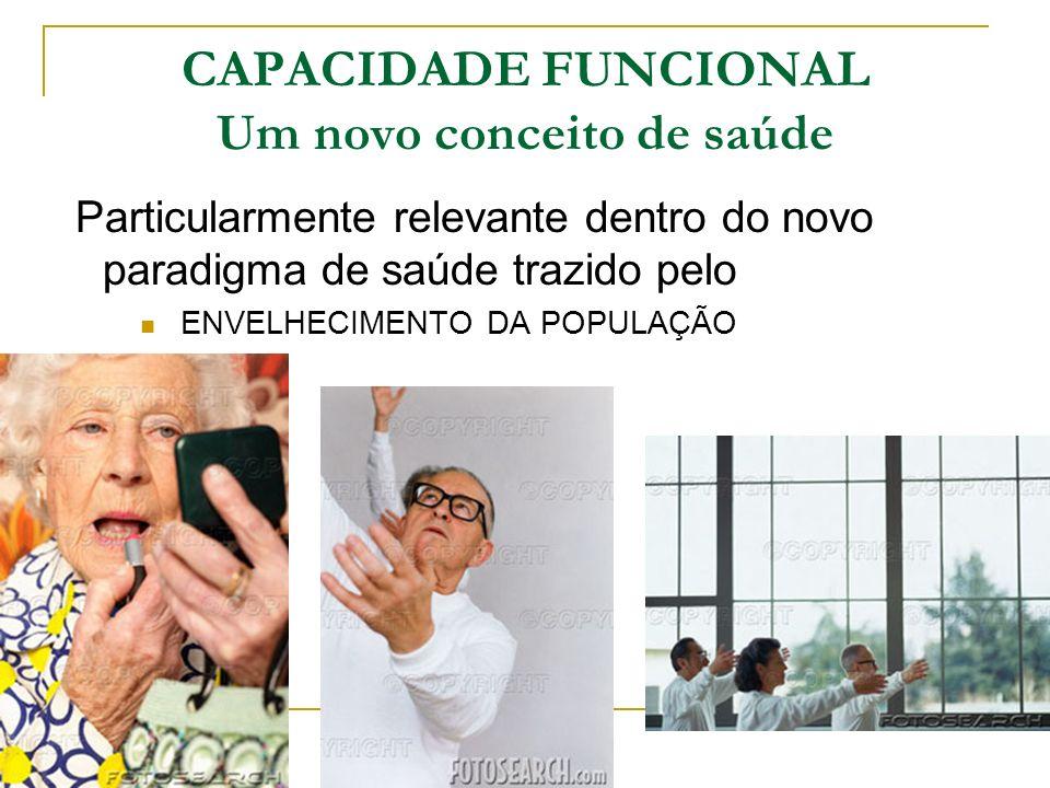 CAPACIDADE FUNCIONAL Um novo conceito de saúde Particularmente relevante dentro do novo paradigma de saúde trazido pelo ENVELHECIMENTO DA POPULAÇÃO
