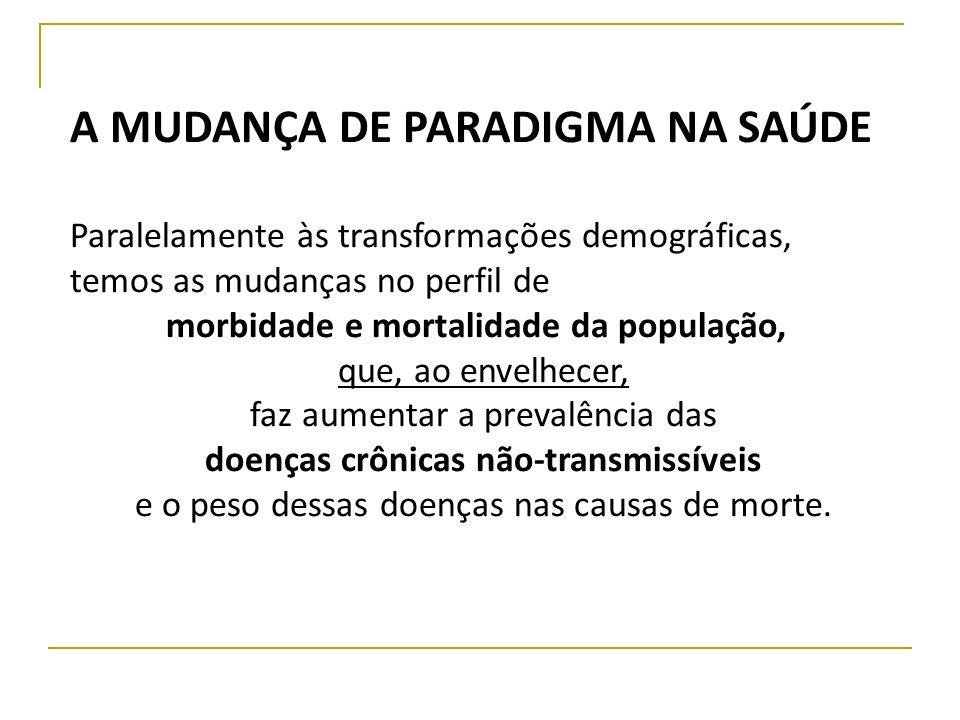 A MUDANÇA DE PARADIGMA NA SAÚDE Paralelamente às transformações demográficas, temos as mudanças no perfil de morbidade e mortalidade da população, que