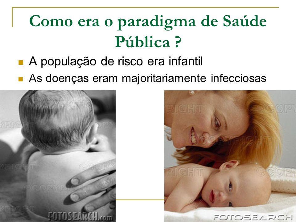 Como era o paradigma de Saúde Pública ? A população de risco era infantil As doenças eram majoritariamente infecciosas