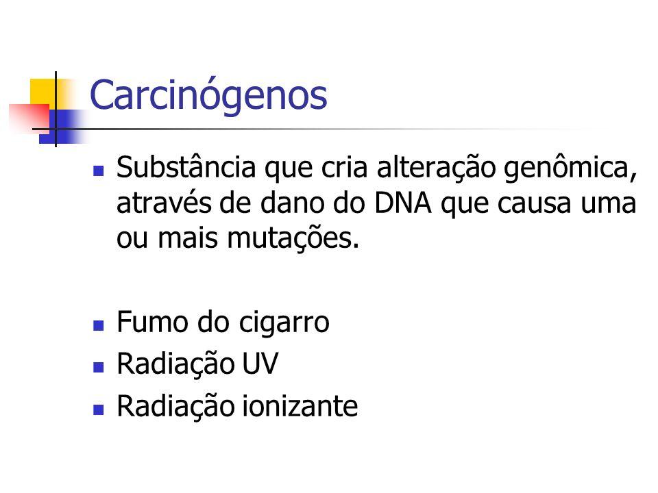 Carcinógenos Substância que cria alteração genômica, através de dano do DNA que causa uma ou mais mutações. Fumo do cigarro Radiação UV Radiação ioniz