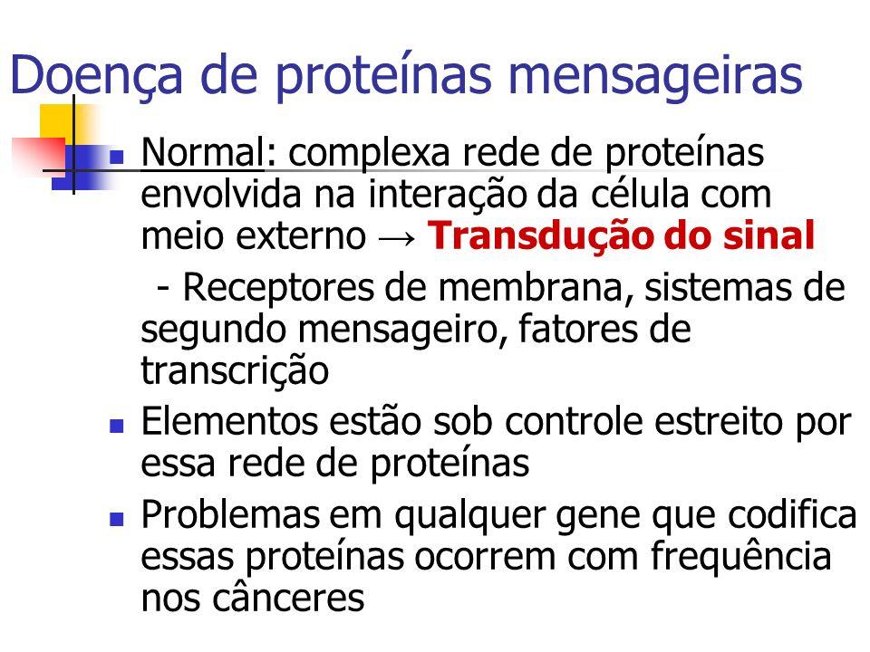 Doença de proteínas mensageiras Normal: complexa rede de proteínas envolvida na interação da célula com meio externo Transdução do sinal - Receptores
