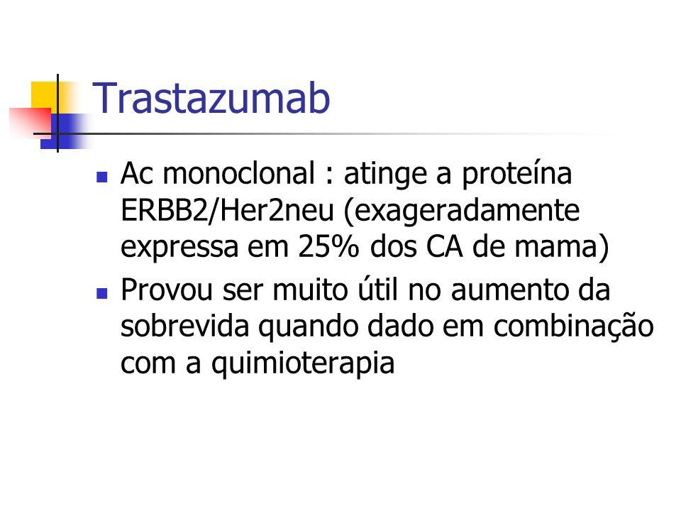 Trastazumab Ac monoclonal : atinge a proteína ERBB2/Her2neu (exageradamente expressa em 25% dos CA de mama) Provou ser muito útil no aumento da sobrev
