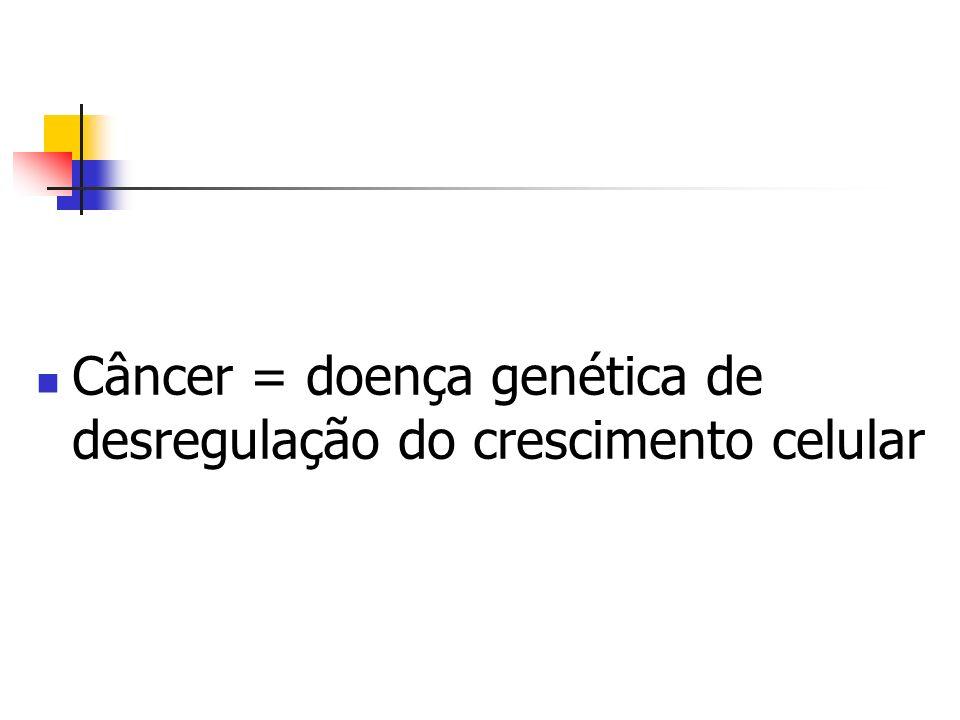 P53 e RB Li-Fraumeni e Retinoblastoma hereditário são exemplos de herança de uma cópia danificada desses genes São genes críticos no controle do ciclo celular Sinalizam rotas de supressão do tumor