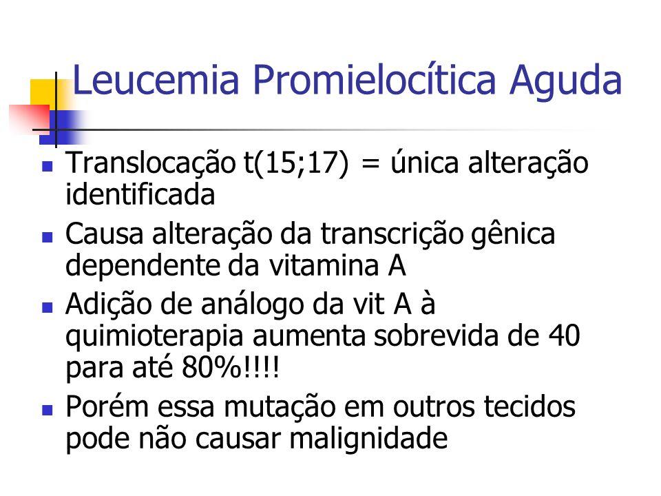 Leucemia Promielocítica Aguda Translocação t(15;17) = única alteração identificada Causa alteração da transcrição gênica dependente da vitamina A Adiç