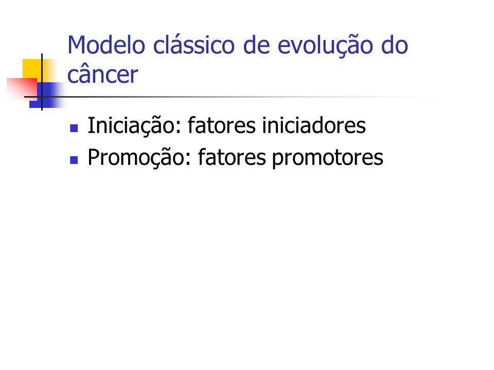 Modelo atual Múltiplos estágios Progressão de lesões genéticas acumuladas em anos de vida desregulação do ciclo celular + desprogramação da morte celular câncer