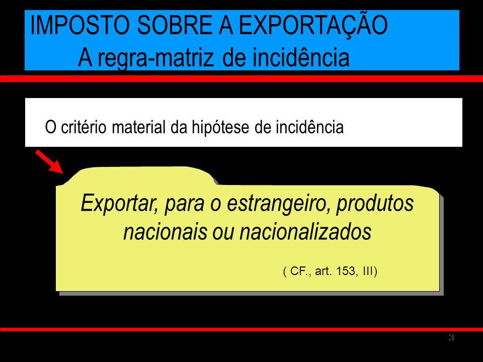 33 IMPOSTO SOBRE A EXPORTAÇÃO A regra-matriz de incidência O critério material da hipótese de incidência Exportar, para o estrangeiro, produtos nacion