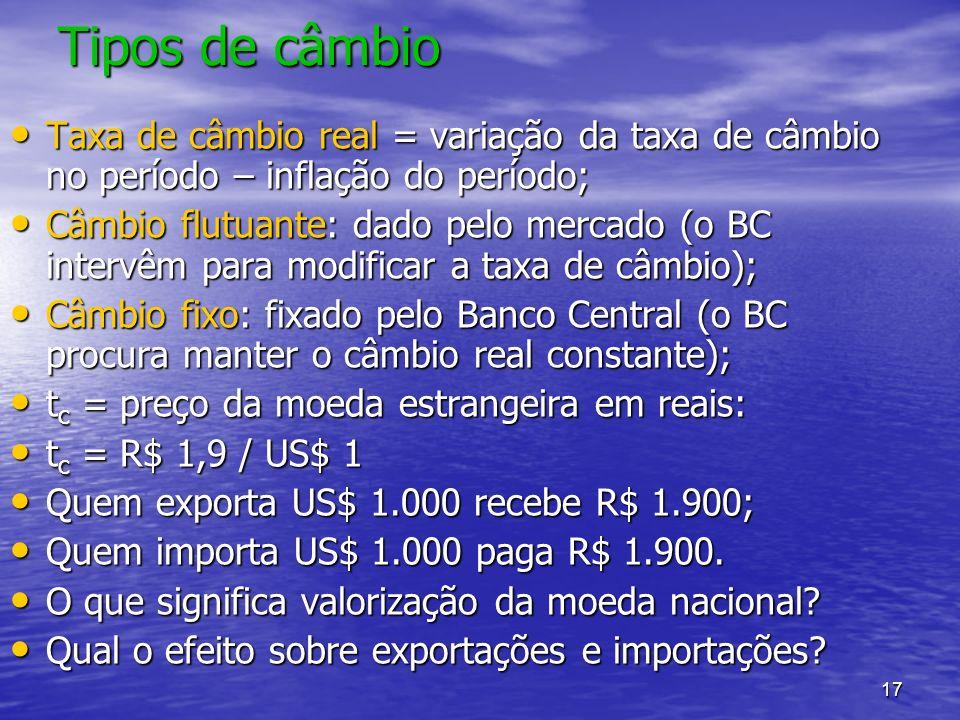 17 Tipos de câmbio Taxa de câmbio real = variação da taxa de câmbio no período – inflação do período; Taxa de câmbio real = variação da taxa de câmbio