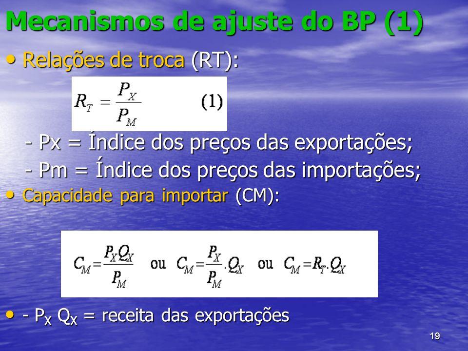 19 Mecanismos de ajuste do BP (1) Relações de troca (RT): Relações de troca (RT): - Px = Índice dos preços das exportações; - Px = Índice dos preços d
