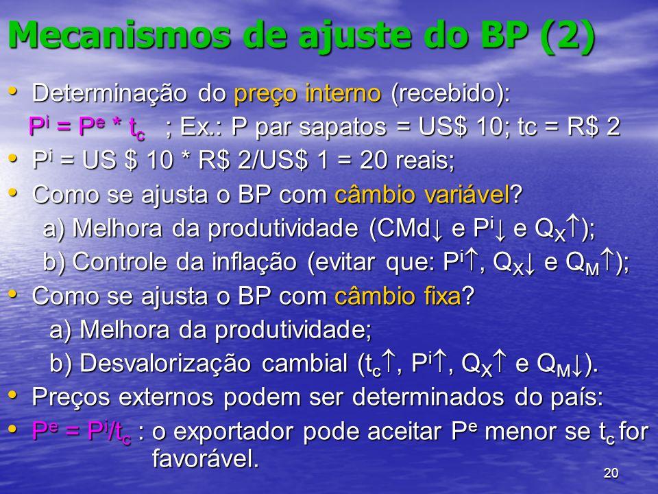 20 Mecanismos de ajuste do BP (2) Determinação do preço interno (recebido): Determinação do preço interno (recebido): P i = P e * t c ; Ex.: P par sap