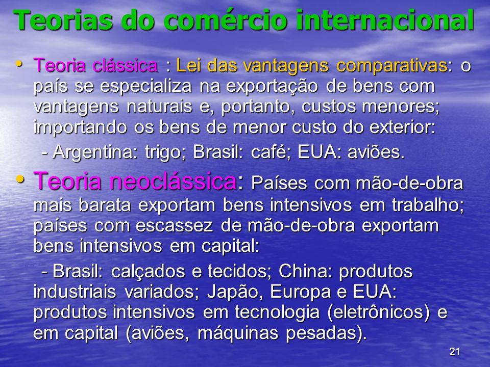 21 Teorias do comércio internacional Teorias do comércio internacional Teoria clássica : Lei das vantagens comparativas: o país se especializa na expo