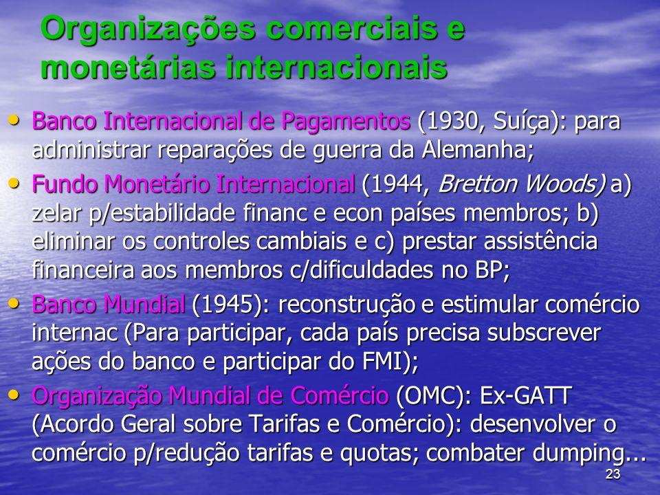 23 Organizações comerciais e monetárias internacionais Banco Internacional de Pagamentos (1930, Suíça): para administrar reparações de guerra da Alema