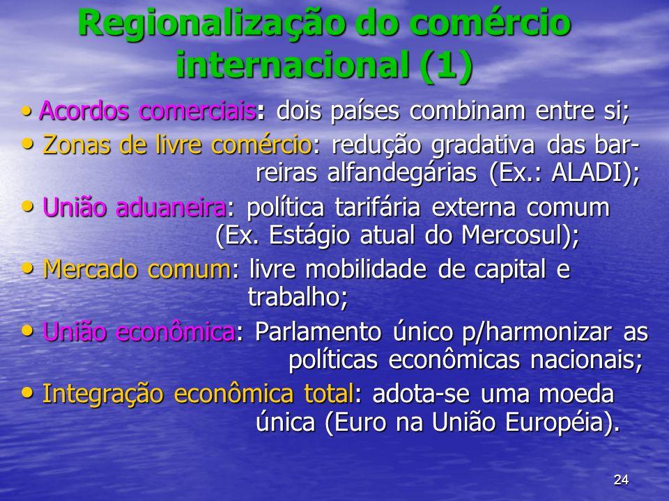 24 Regionalização do comércio internacional (1) Acordos comerciais: dois países combinam entre si; Acordos comerciais: dois países combinam entre si;