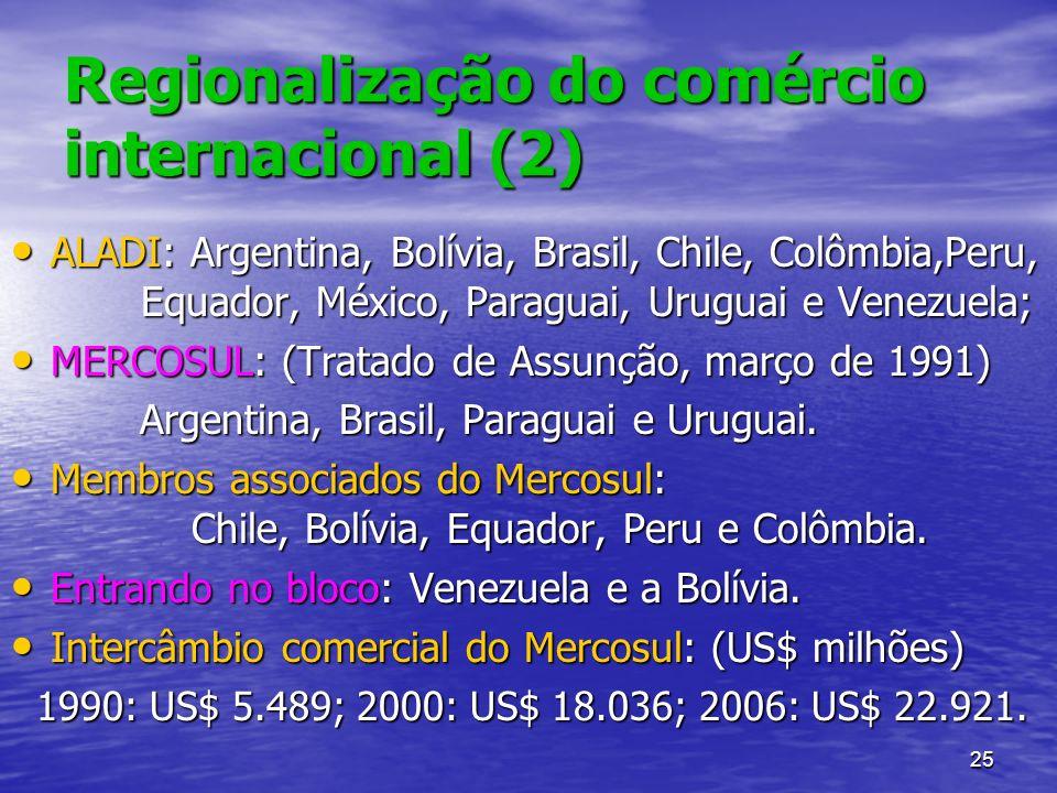 25 Regionalização do comércio internacional (2) ALADI: Argentina, Bolívia, Brasil, Chile, Colômbia,Peru, Equador, México, Paraguai, Uruguai e Venezuel