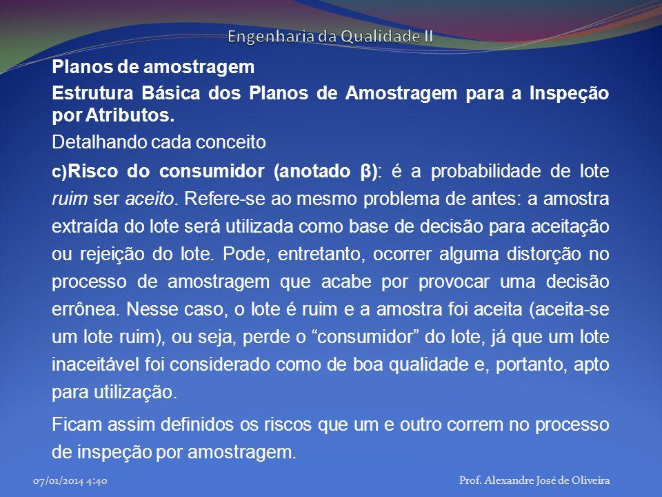 Planos de amostragem Estrutura Básica dos Planos de Amostragem para a Inspeção por Atributos. Detalhando cada conceito c) Risco do consumidor (anotado