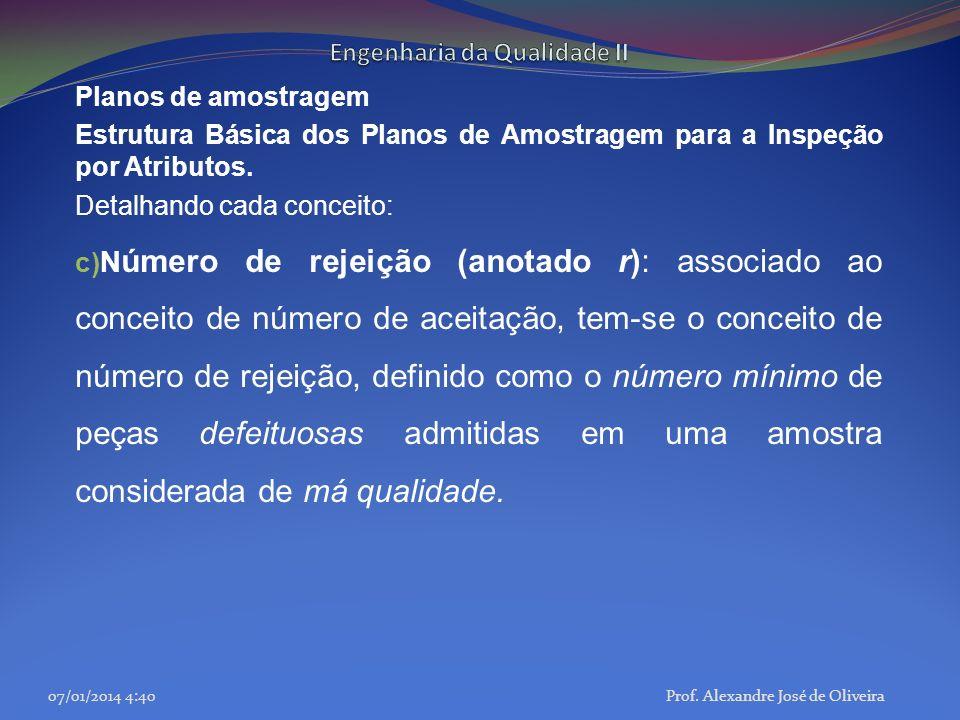 Planos de amostragem Estrutura Básica dos Planos de Amostragem para a Inspeção por Atributos. Detalhando cada conceito: c) N úmero de rejeição (anotad