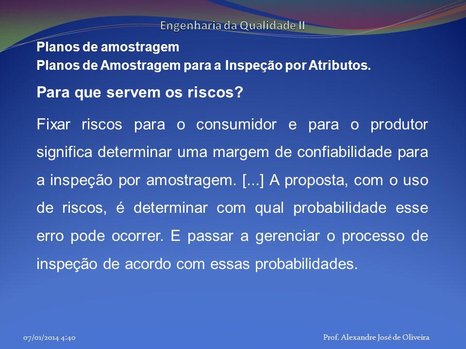 Planos de amostragem Planos de Amostragem para a Inspeção por Atributos. Para que servem os riscos? Fixar riscos para o consumidor e para o produtor s