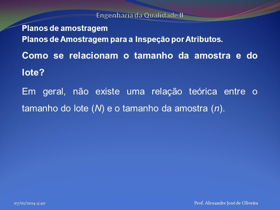Planos de amostragem Planos de Amostragem para a Inspeção por Atributos. Como se relacionam o tamanho da amostra e do lote? Em geral, não existe uma r