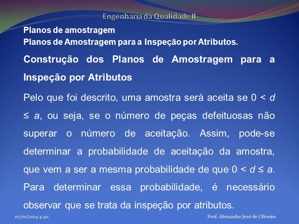 Planos de amostragem Planos de Amostragem para a Inspeção por Atributos. Construção dos Planos de Amostragem para a Inspeção por Atributos Pelo que fo