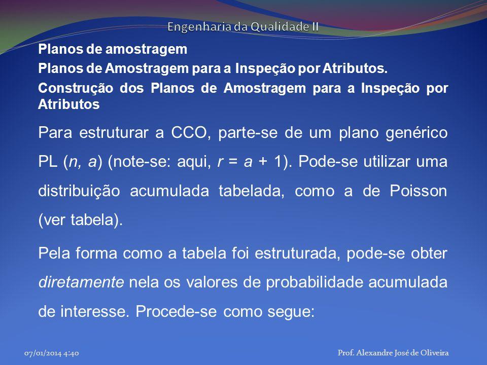 Planos de amostragem Planos de Amostragem para a Inspeção por Atributos. Construção dos Planos de Amostragem para a Inspeção por Atributos Para estrut